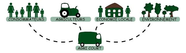Agri Court en image